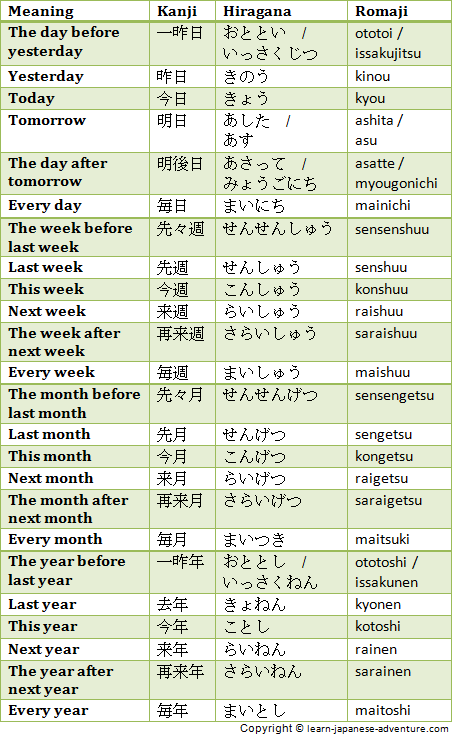 how to say learn to ski in japanese
