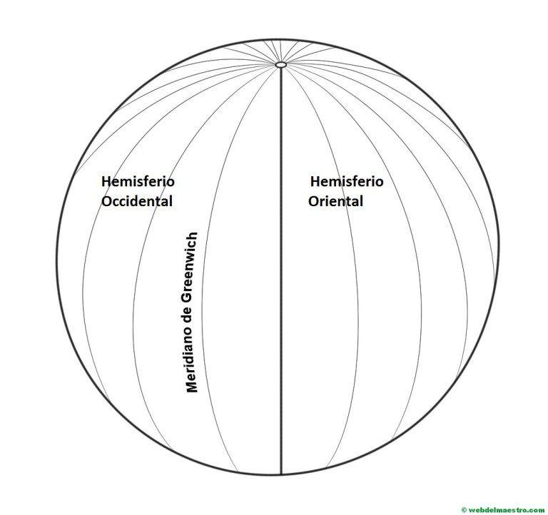 Paralelos Y Meridianos Informacion Y Actividades Web Del Maestro Paralelos Y Meridianos Actividades De Geografia Ensenanza De La Geografia