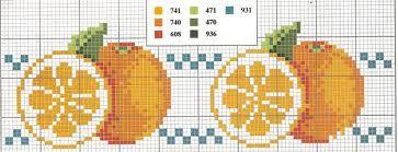 ponto cruz cozinha frutas - Pesquisa Google