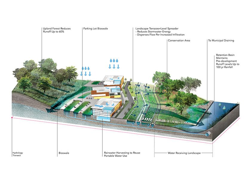 Universiti Teknologi Petronas Research Cluster Sasaki