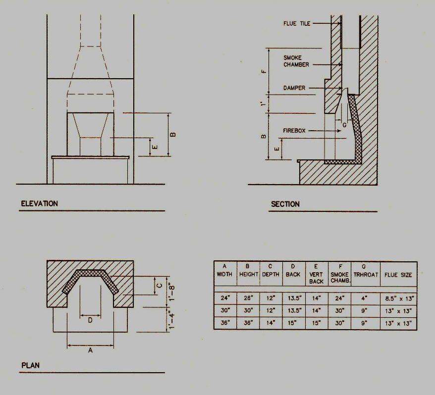 Fireplace Box Dimensions Amp Qg75 Roccommunity