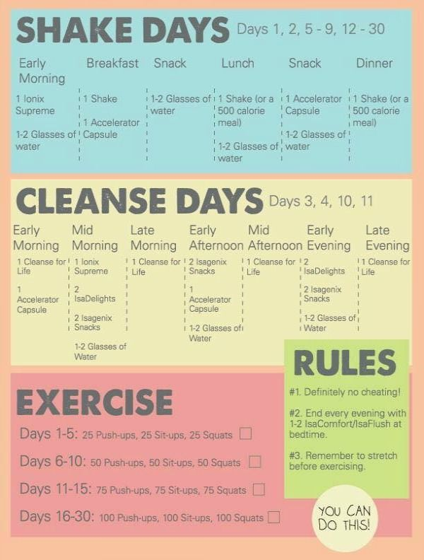 30 day cleansing diet