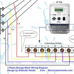 8b887e71467161a430cc55adec820c37 a complete guide about how to wire a room or room wiring diagram 3 phase kwh meter wiring diagram at bakdesigns.co