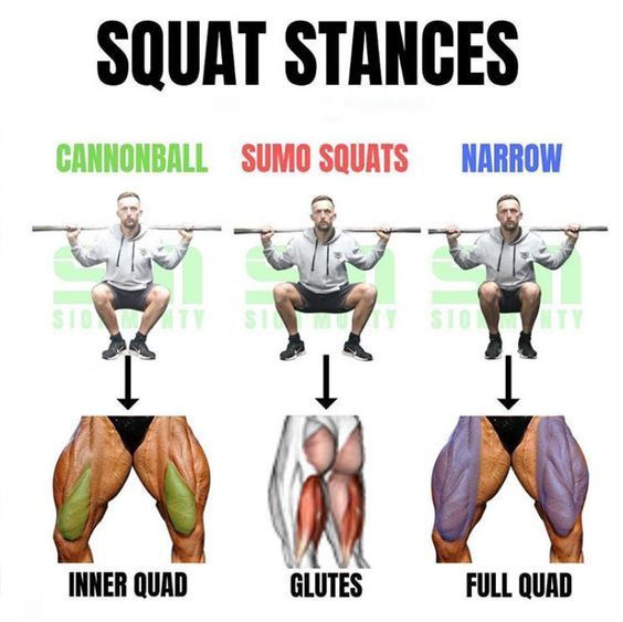 Squat Stances | Healthy workout routine, Bodybuilding ...