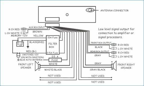 Sony Xplod Head Unit Wiring Diagram In 2020