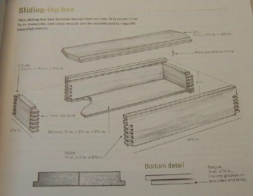 wooden pencil box plans - Google Search