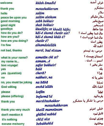English Words To Persian