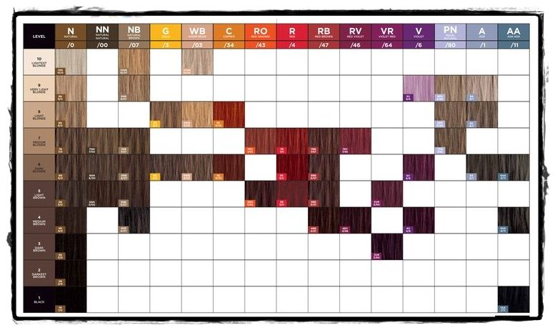 All You Need To Know About Paul Mitchell Shine Hair Colour Chart