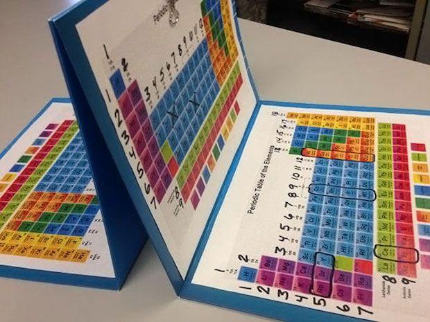 BEST periodic table Iu0027ve seen for kids Nursey stuff Pinterest - copy ubicacion de los elementos en la tabla periodica pdf