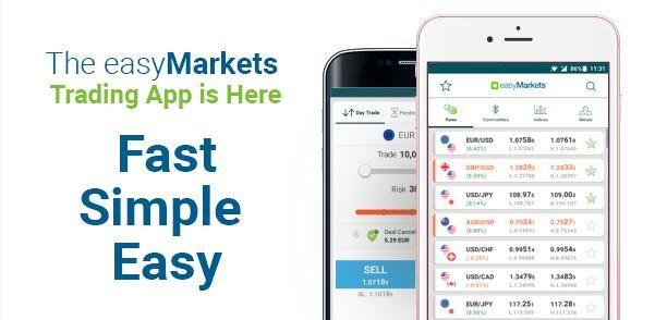 Easymarkets Launches Its New Trading App Forex Brokers