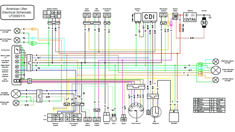 diagram] tao 110cc atv wiring diagram ata 110 b full version hd quality 110  b - webflowchartdiagrams.bumbleweb.fr  webflowchartdiagrams.bumbleweb.fr