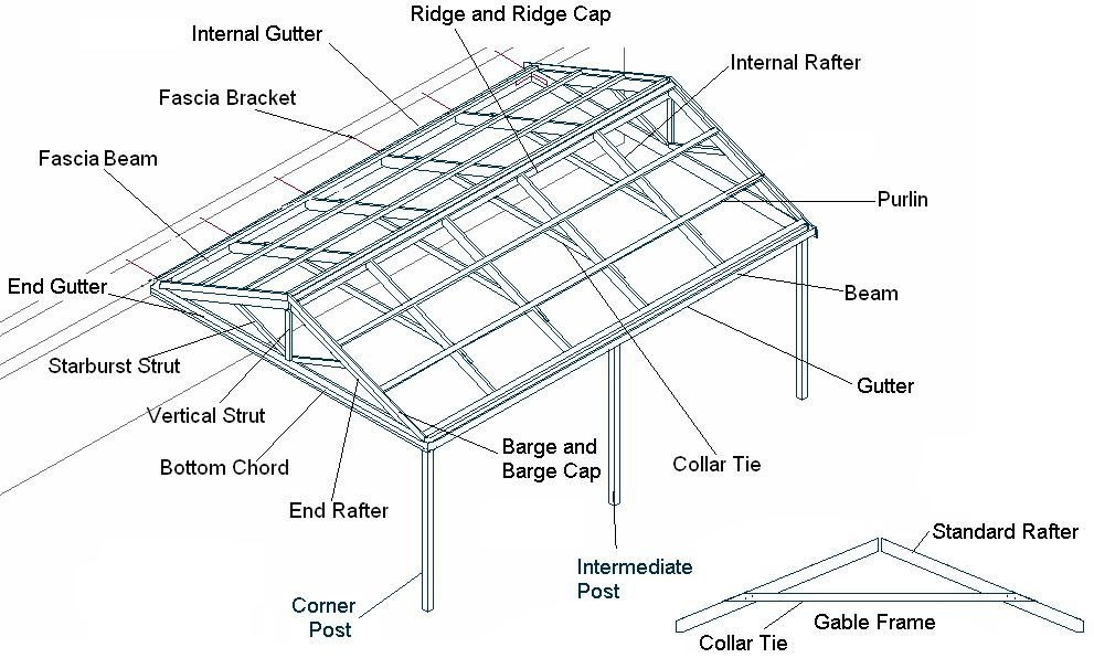 Gable roof pergola cm rear garden pinterest pergola for Pitched roof design plans