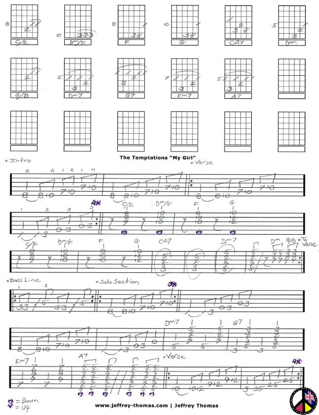 Modern My Girl Temptations Guitar Chords Gallery Beginner Guitar