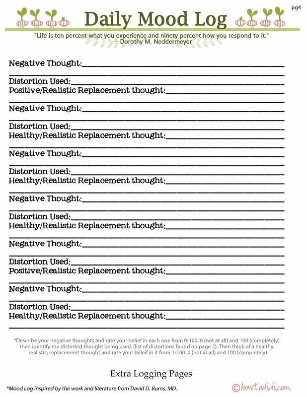 Checklist of Cognitive Distortions ~ David D. Burns, M.D. ...