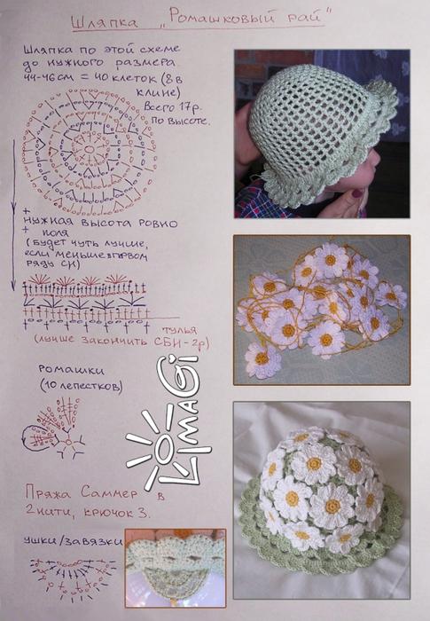 Pin by maco ryo on Hat - Baby & Child | Croché, Ganchillo, Gorras