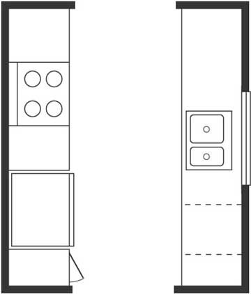 Kitchen floor plan basics counter space corridor and pantry kitchen floor plan basics publicscrutiny Images