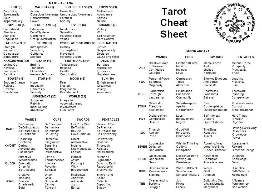 tarot card cheat sheet free