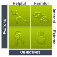 Free SWOT Analysis Chart Templates 2   SWOT Analysis Framework In Strategic  Planning Involves Analyzing: