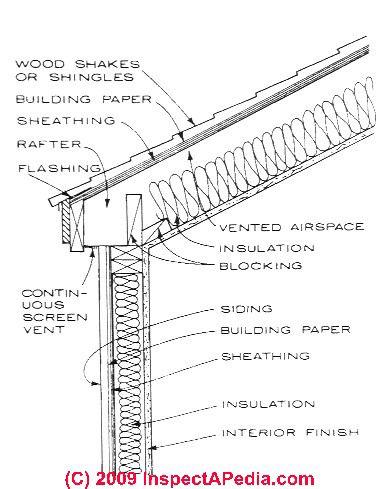 Vent Detail Design Google Images Roof Soffits Roof Detail Building Roof
