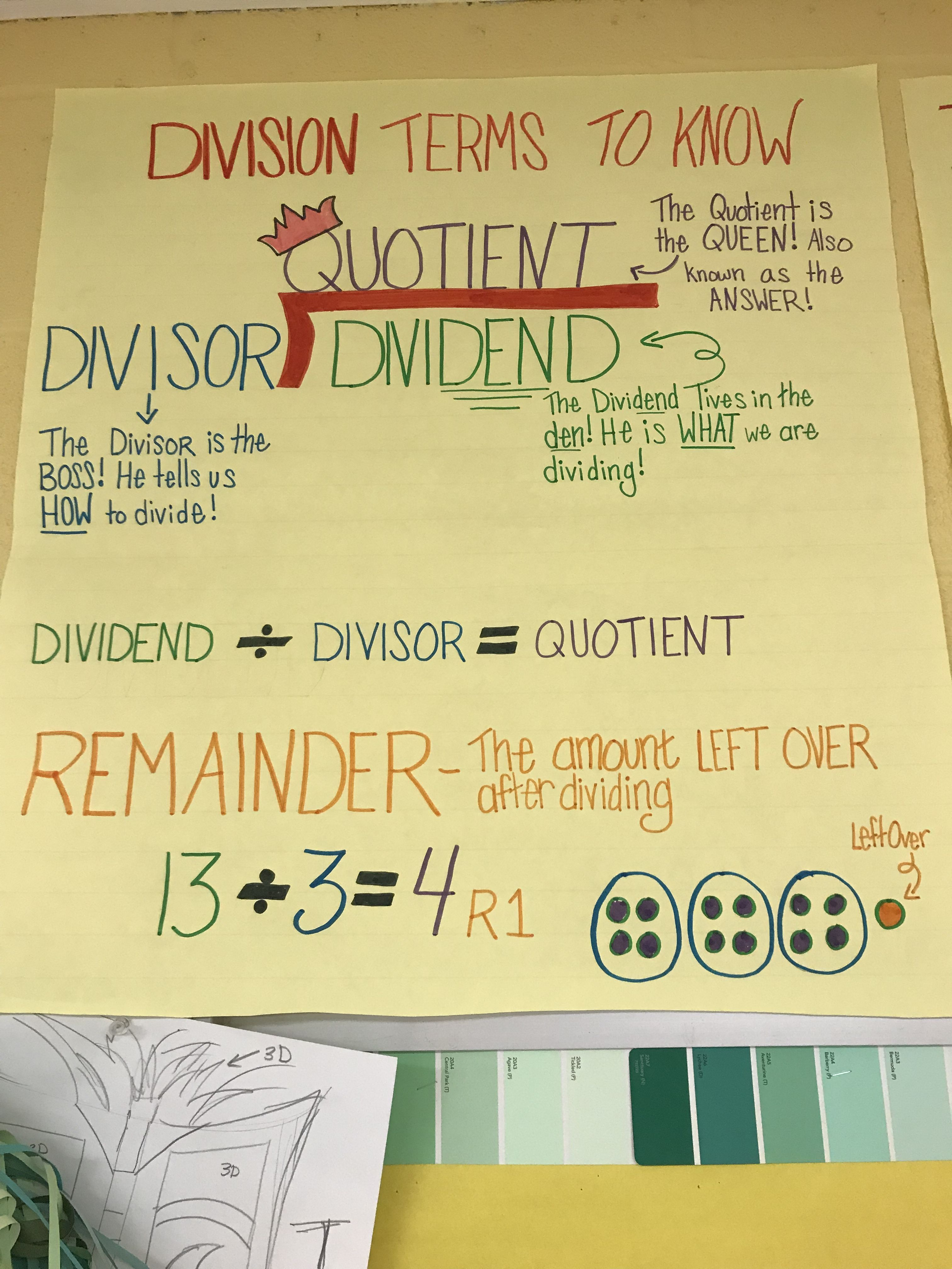 Division Terms To Know Division Anchor Chart Division