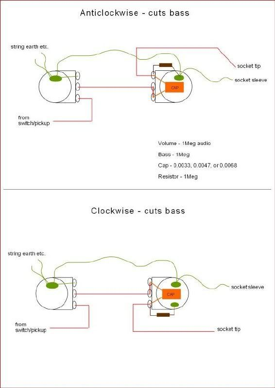 Pin On Pedal Circuits And Finishes
