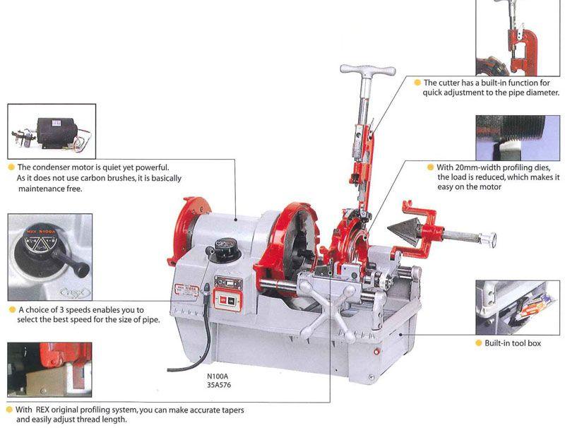 Pin On Pipe Threading Machine