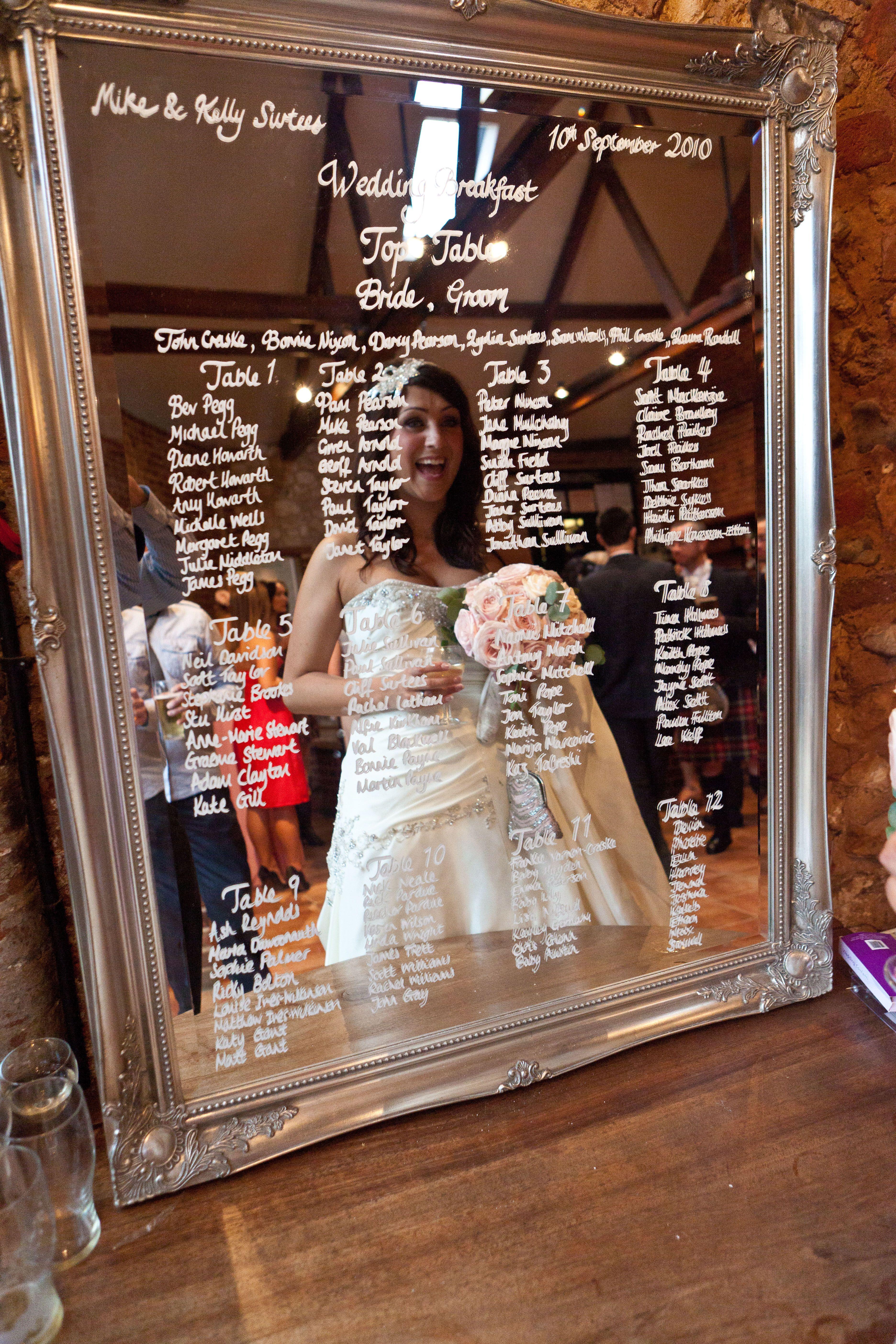 Pin by Karin Patience on Wedding Seating plan wedding