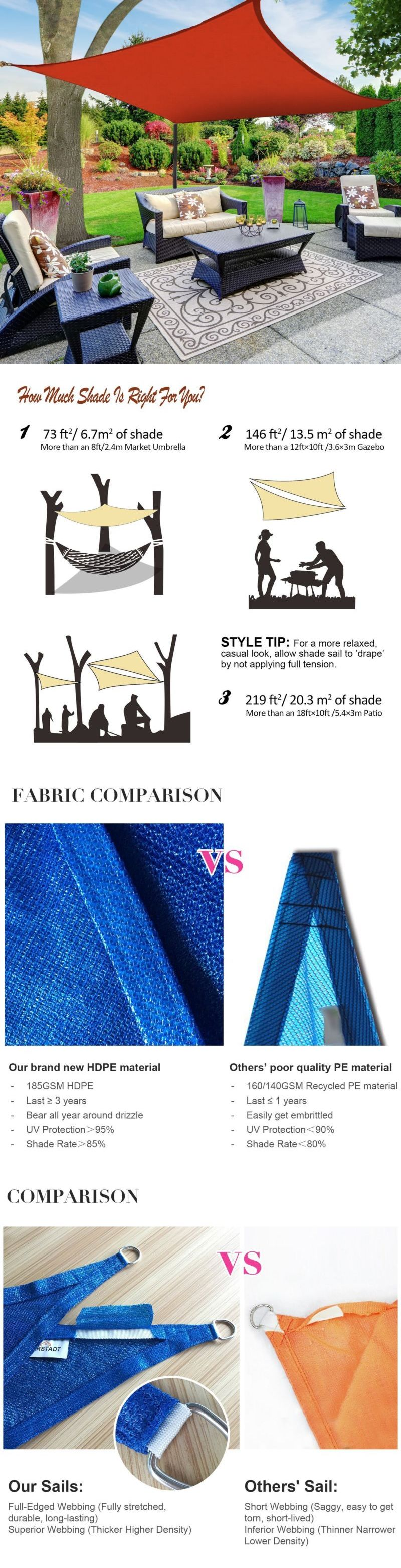 large shade sails for sale on shade sails 180997 12 square sun shade sail fabric random color outdoor patio uv block cover buy it now only 18 89 sun sail shade shade sail shade canopy pinterest
