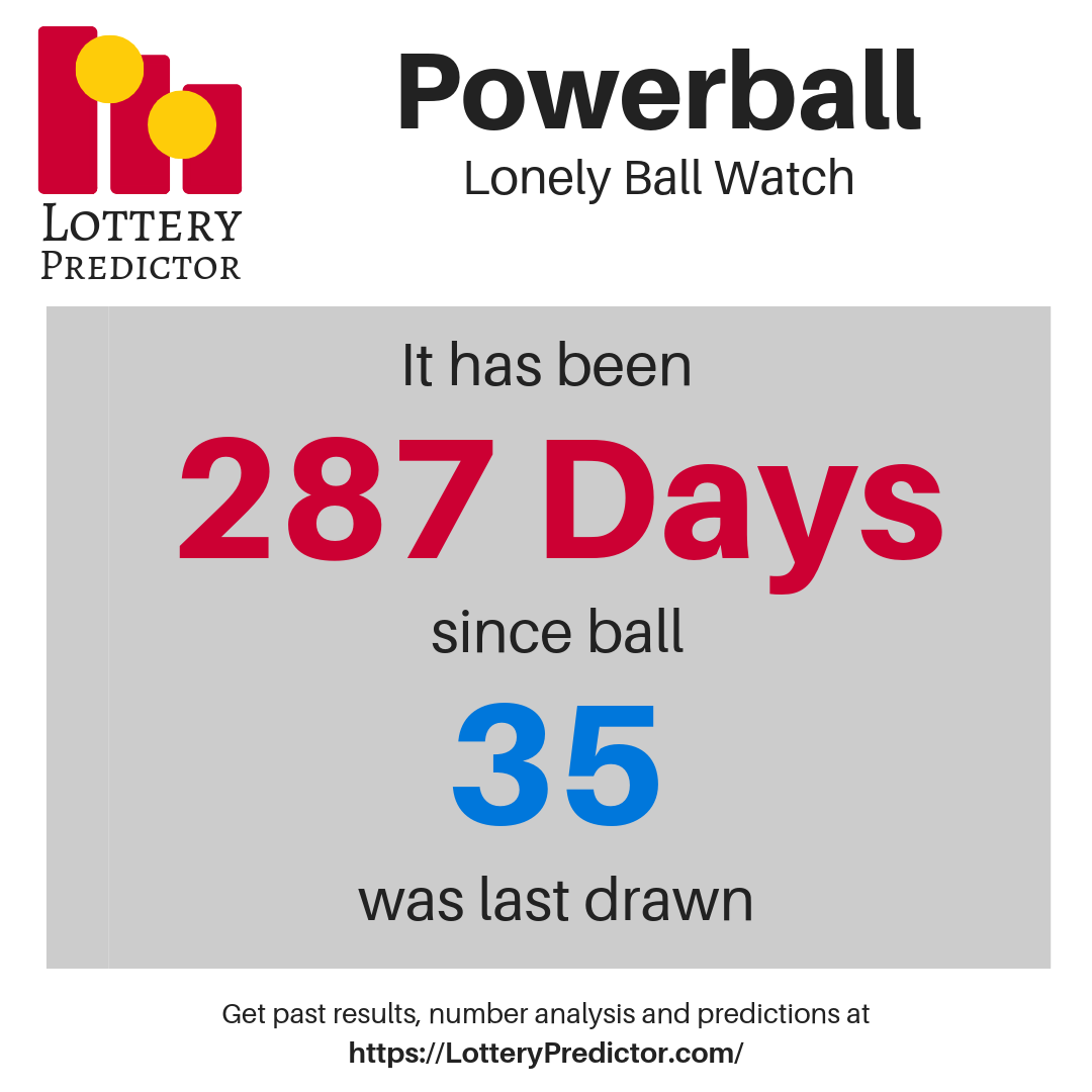 It Has Been 287 Days Since Ball 35 Was Last Drawn In The Powerball