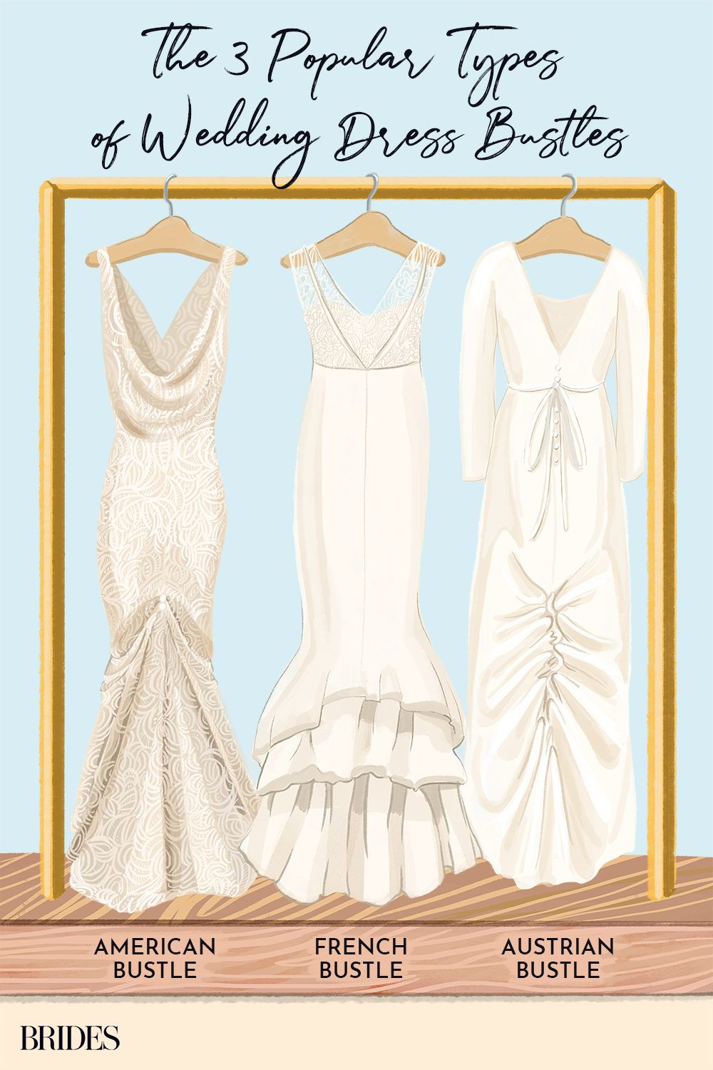 Wedding Dress Bustle Types All The Styles And Tips You Need To Know In 2020 Wedding Dress Bustle Wedding Dress Styles Chart Types Of Wedding Gowns