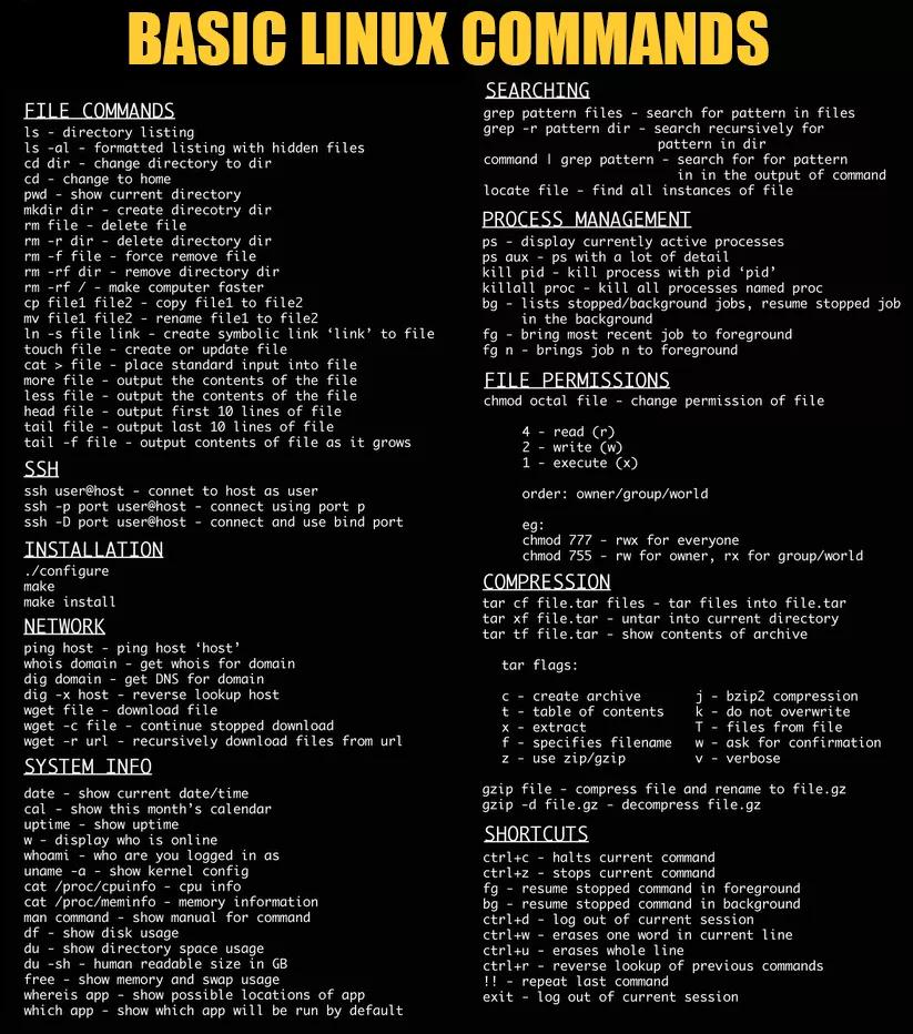Pin On C Programming