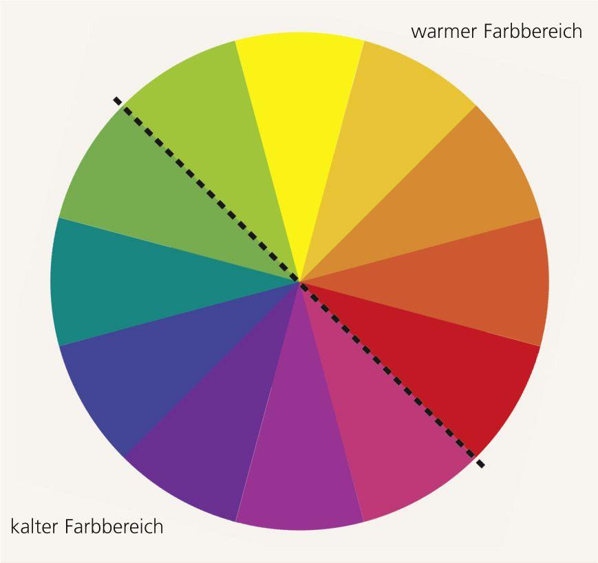 12teiliger farbkreis mit den prim rfarben den sekund rfarben mischfarben 1 ordnung und den. Black Bedroom Furniture Sets. Home Design Ideas