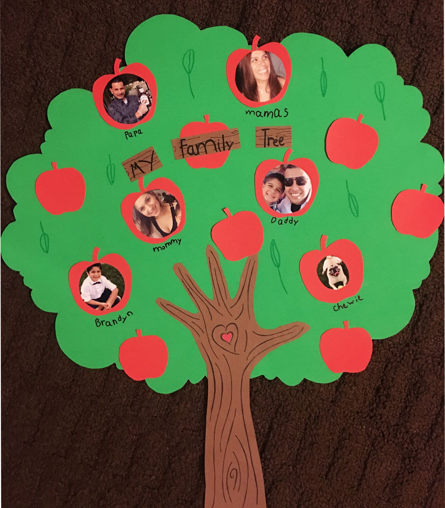 Family Tree Probably For Kids