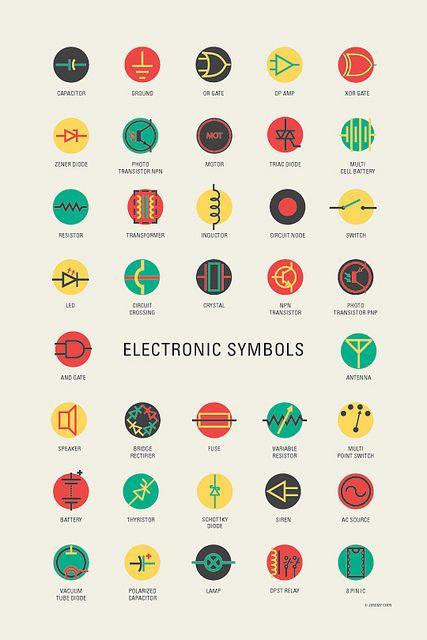 Electronics Symbol Chart Symbols Chart And Icons