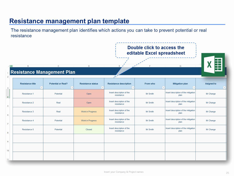 Change Management Plan Template Inspirational Change Management Toolkit Including Models Plan In 2021 Communication Plan Template Change Management Communications Plan