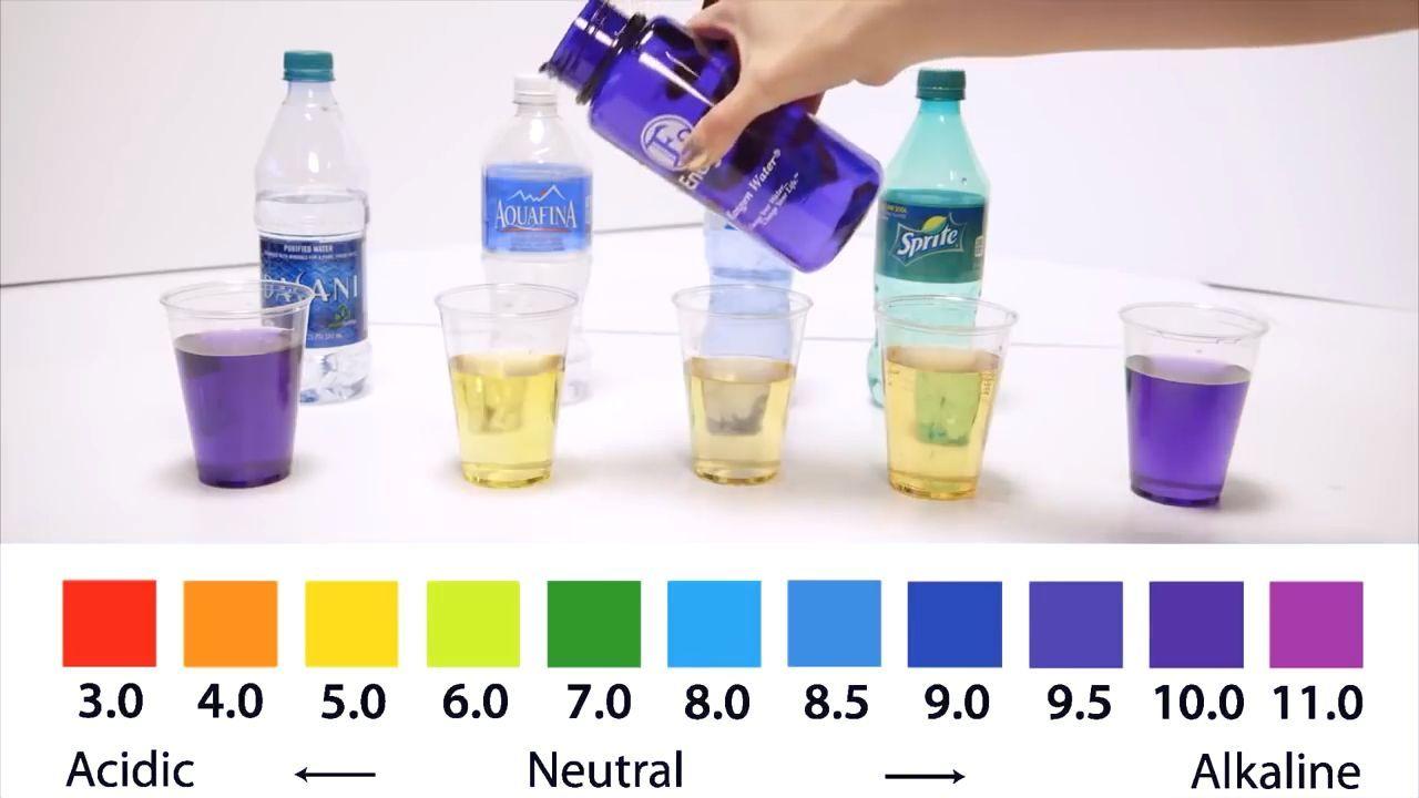 Kangen Water Benefits In 2020 Kangen Water Benefits Water Health Alkaline Water Benefits