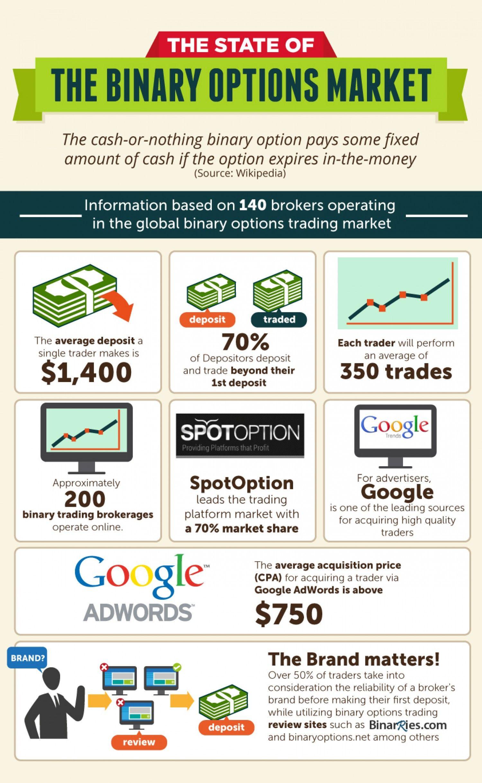 100 Percent Profit Bot