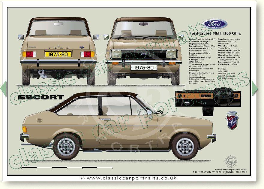 Pin Em Ford Europe