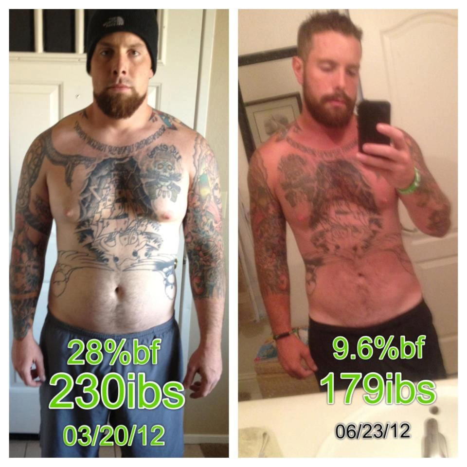 Before Herbalife : 230 pounds and 28% body fat After Herbalife : 170