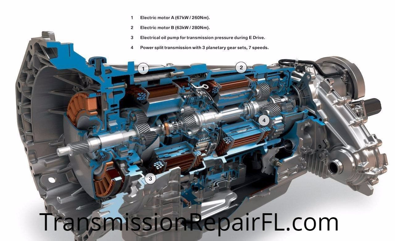 M & S Transmission   Electric motor, Electric motor for ...
