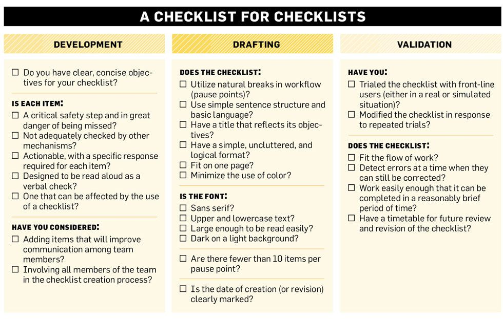 How To Create The Perfect Checklist  Journal Ideas Blogging And