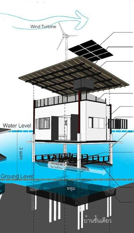 Amphibious house design goes with the flow rises with for Flood zone house plans