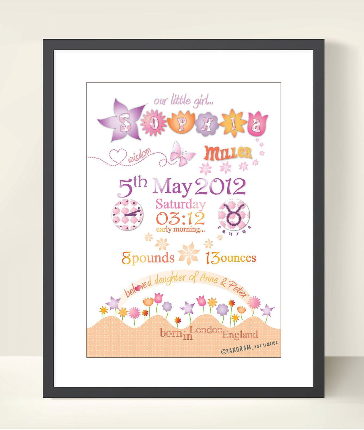 Baby girl nursery wall decor baby name meaning poster birth items similar to baby girl poster wall art baby name meaning poster birth announcement birth certificate on etsy yadclub Images
