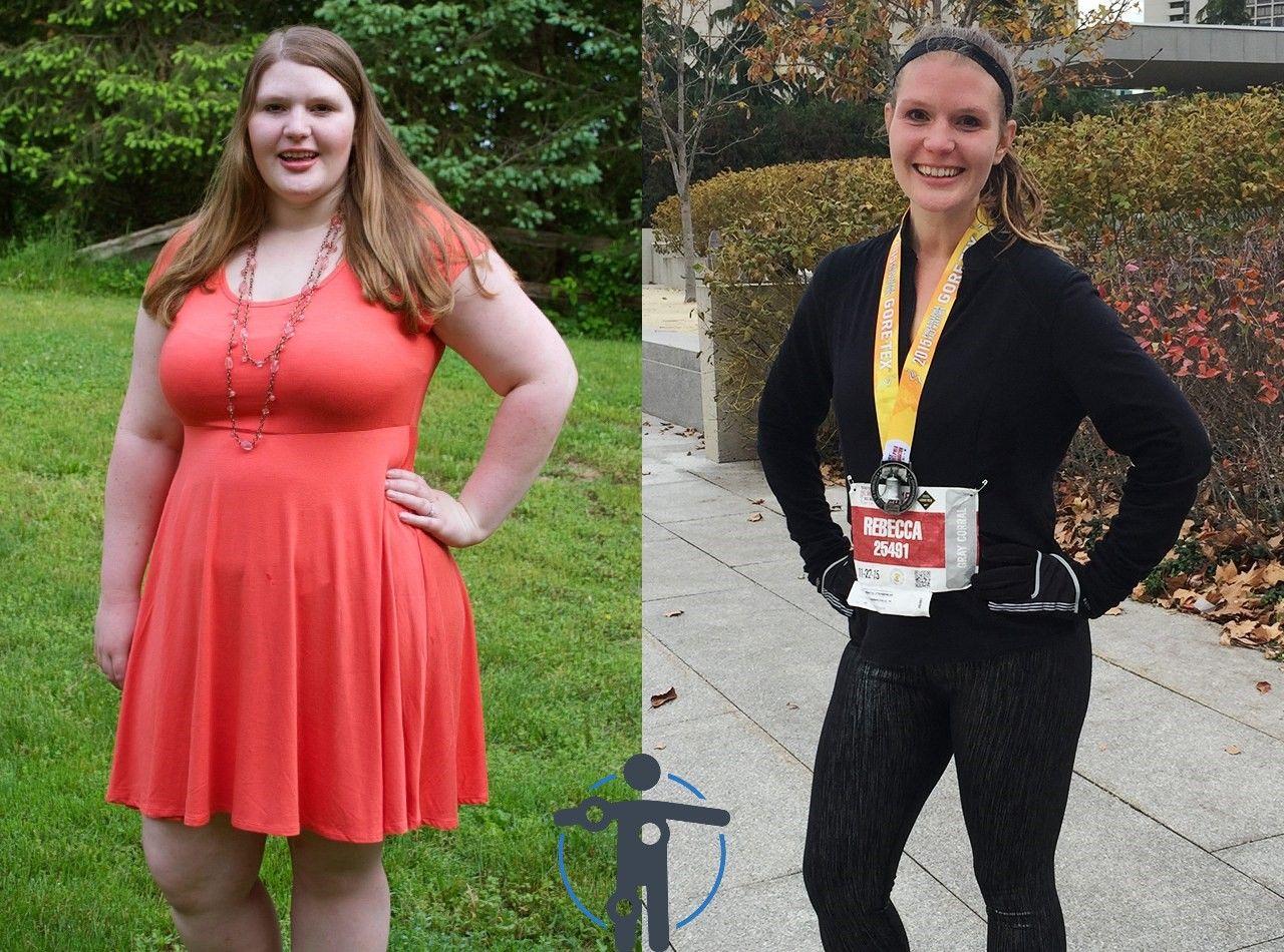 Реально Ли Сбросить Вес. Как похудеть в домашних условиях