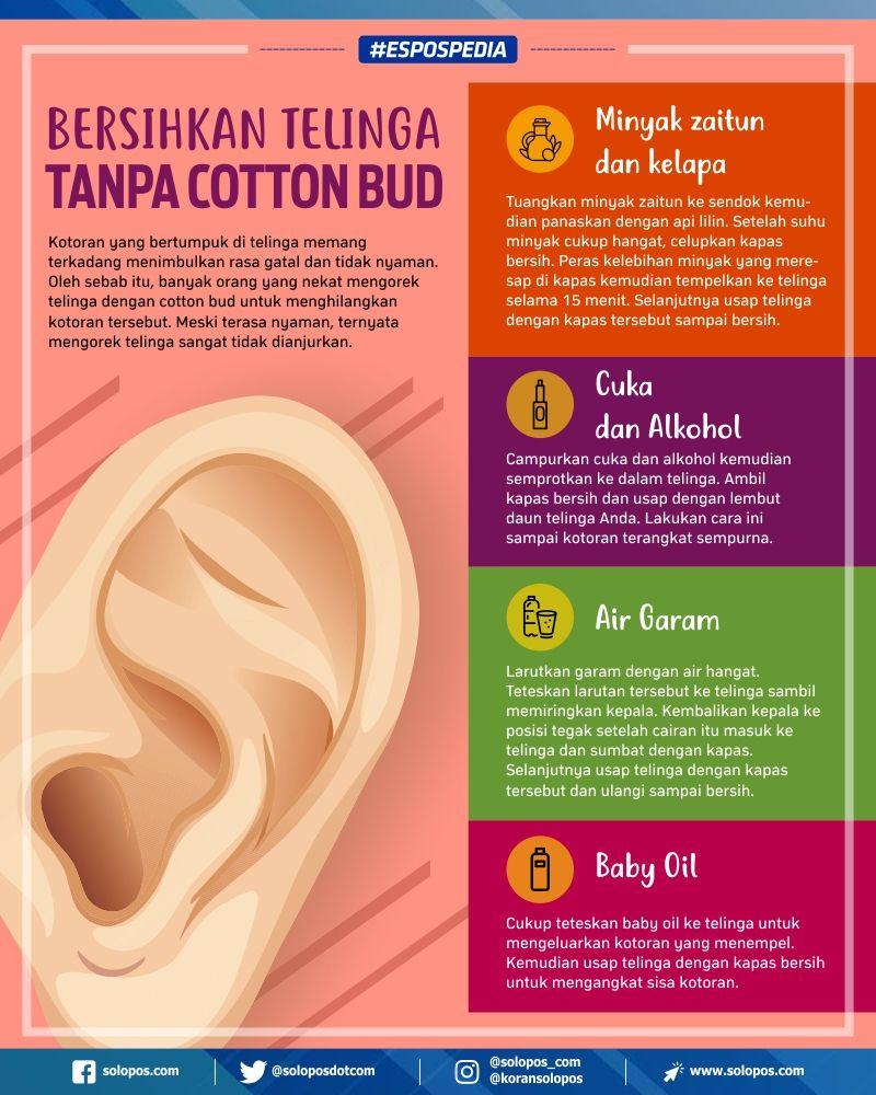 14++ Mengeluarkan air dari telinga trends