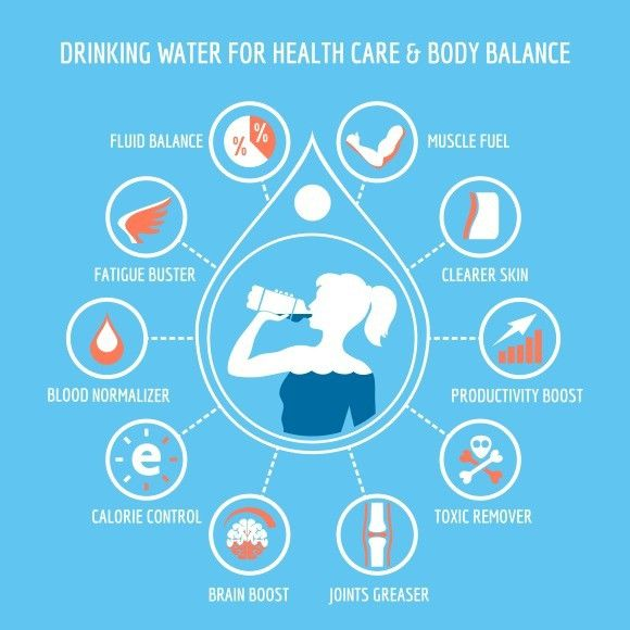Drinking Water Infographic Water For Health Drinking Water