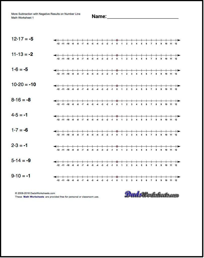 Subtraction Worksheets For More Subtraction With Negative Results On Number Line Number Line Negative Numbers Subtracting Negative Integers
