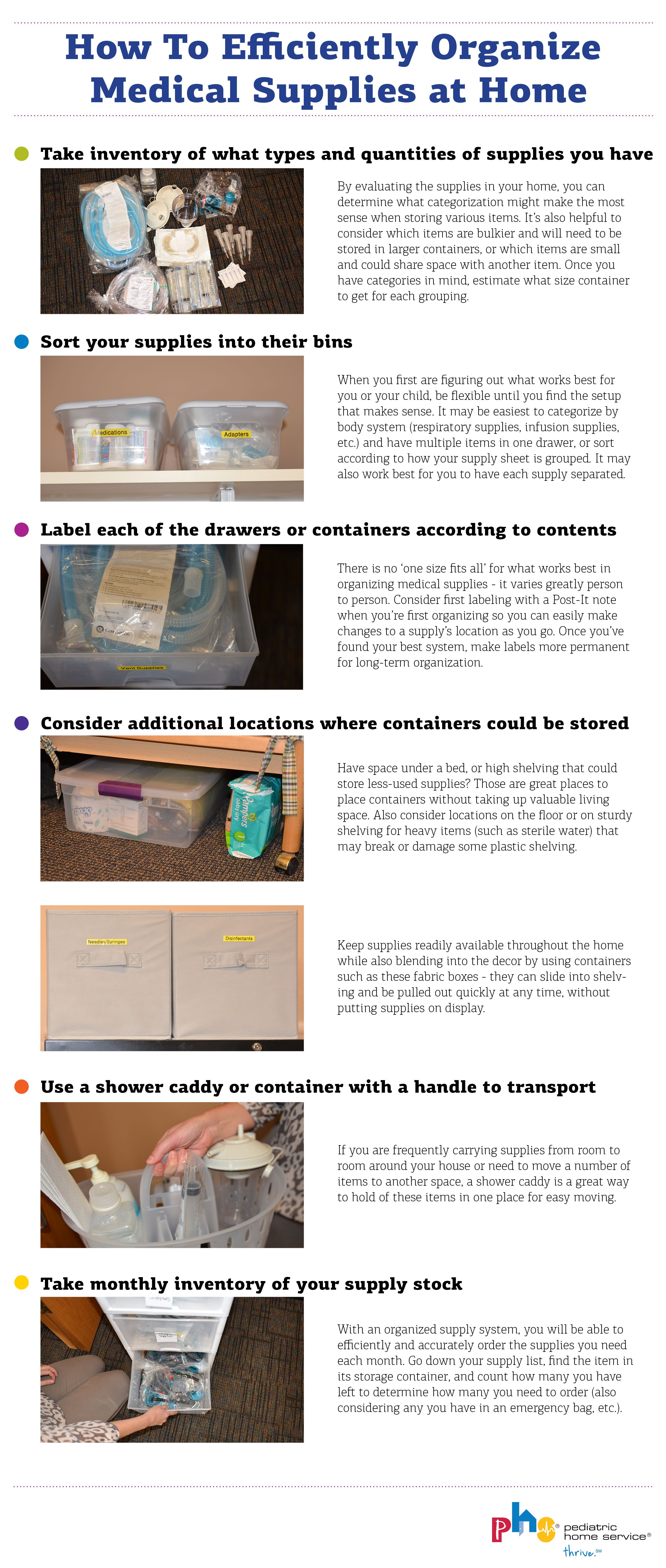 Keep Your Child S Medical Supplies Organized With These Storage Tips Medical Supply Storage Medical Supply Organization Medical Supplies