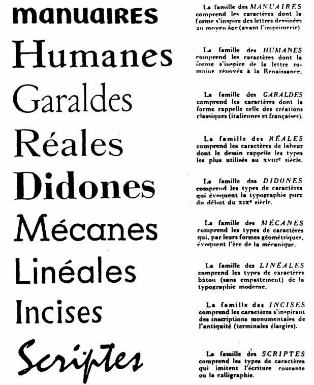 La Classification De Maximilien Vox 1952 Lettering Typeface Design Typography