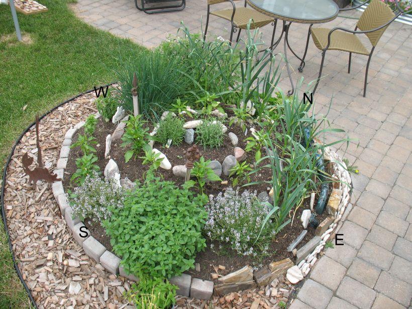 Update: The Herb Spiral | Herb spiral, Herbs and Gardens on back yard for a rectangular garden design, small vegetable garden design, backyard idea tropical garden design,
